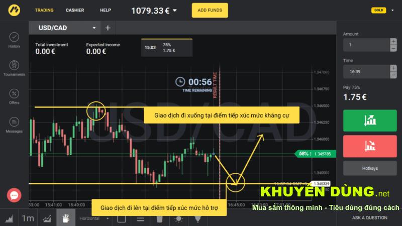 Binomo - Đường thẳng ngang - một công cụ đơn giản phát hiện dấu hiệu lên xuống của thị trường 1