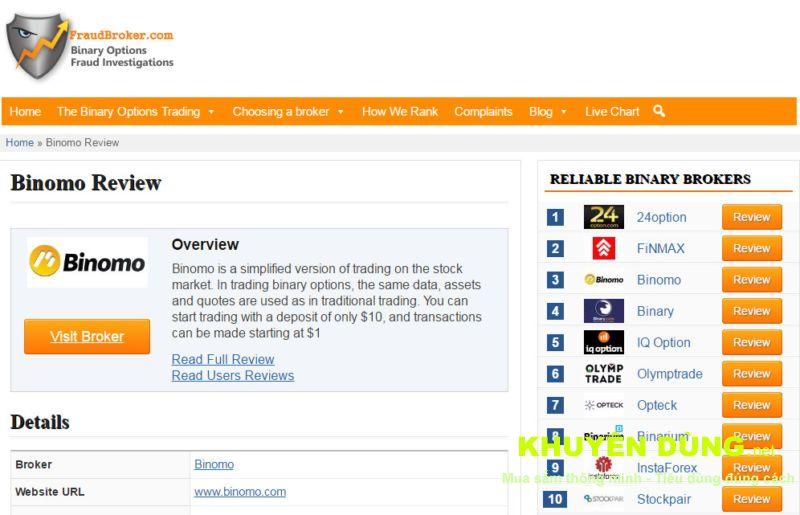 Binomo được đánh giá xếp hạng 3/10 về uy tín của web đánh giá gian lận tài chính